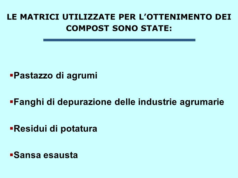 C-sansa Monitoraggi dei parametri indicati durante il processo di compostaggio Matrici utilizzate: Pastazzo di agrumi - Residui di potatura del verde ornamentale - Sansa esausta