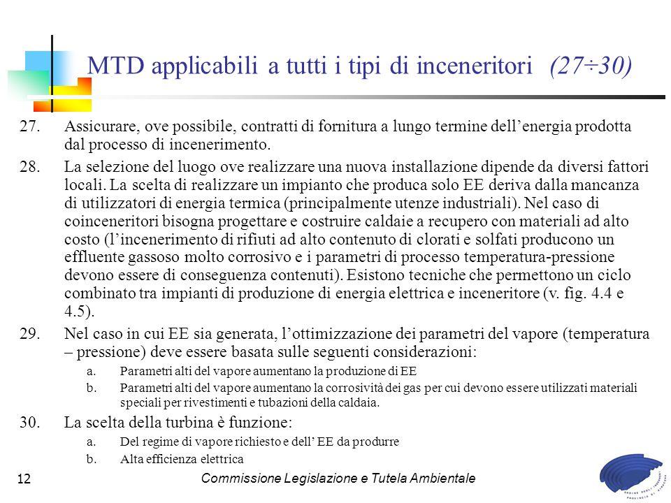 Commissione Legislazione e Tutela Ambientale12 MTD applicabili a tutti i tipi di inceneritori (27÷30) 27.Assicurare, ove possibile, contratti di fornitura a lungo termine dellenergia prodotta dal processo di incenerimento.
