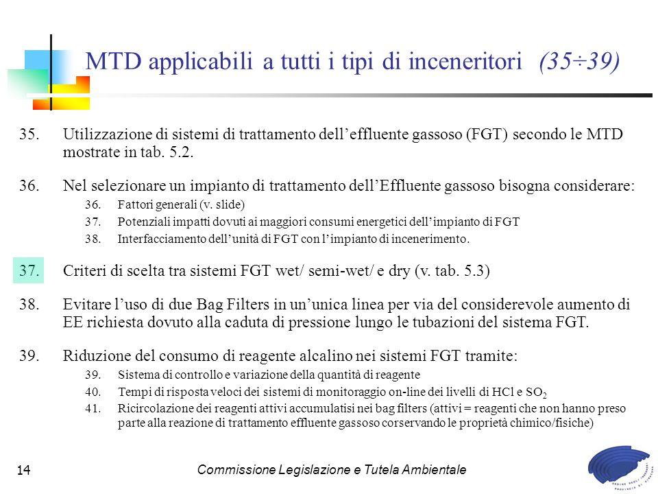 Commissione Legislazione e Tutela Ambientale14 MTD applicabili a tutti i tipi di inceneritori (35÷39) 35.Utilizzazione di sistemi di trattamento delleffluente gassoso (FGT) secondo le MTD mostrate in tab.