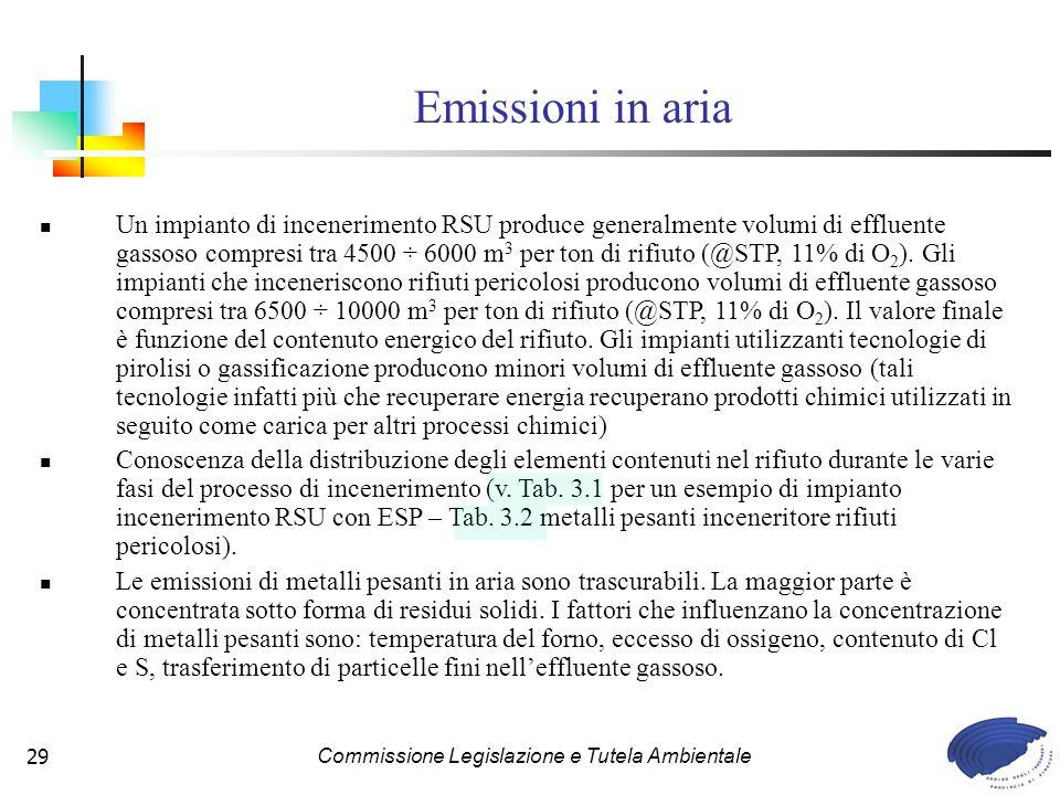Commissione Legislazione e Tutela Ambientale29 Un impianto di incenerimento RSU produce generalmente volumi di effluente gassoso compresi tra 4500 ÷ 6000 m 3 per ton di rifiuto (@STP, 11% di O 2 ).