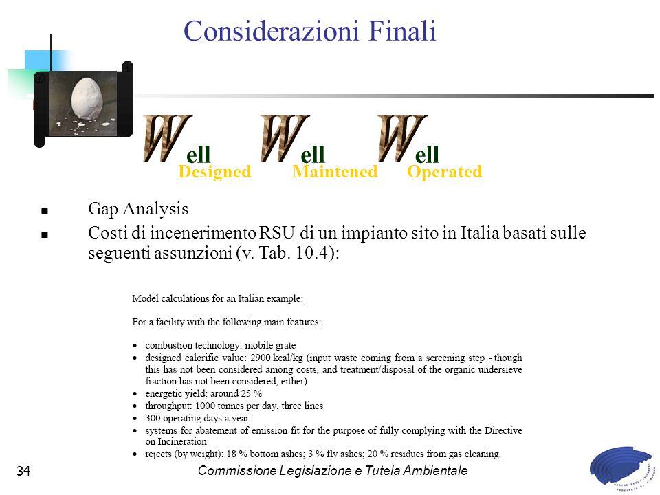 Commissione Legislazione e Tutela Ambientale34 Designed ell MaintenedOperated Considerazioni Finali Gap Analysis Costi di incenerimento RSU di un impianto sito in Italia basati sulle seguenti assunzioni (v.