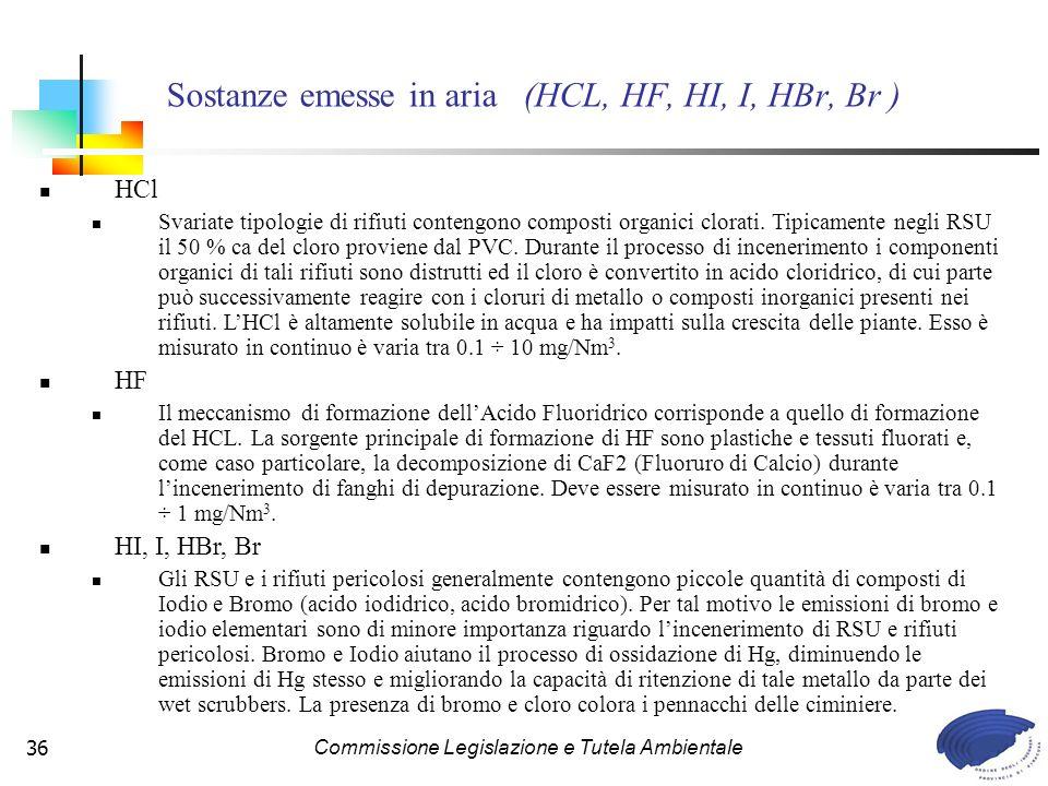 Commissione Legislazione e Tutela Ambientale36 HCl Svariate tipologie di rifiuti contengono composti organici clorati.