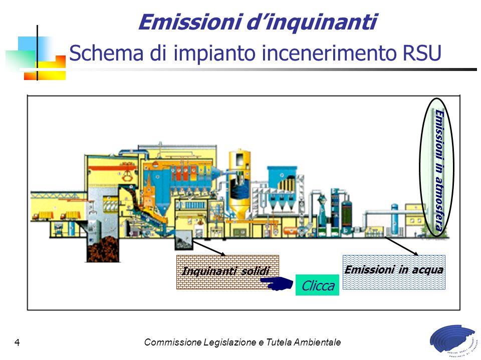 Commissione Legislazione e Tutela Ambientale4 Emissioni dinquinanti Schema di impianto incenerimento RSU Emissioni in atmosfera Inquinanti solidi Emissioni in acqua Emissioni in acqua Clicca