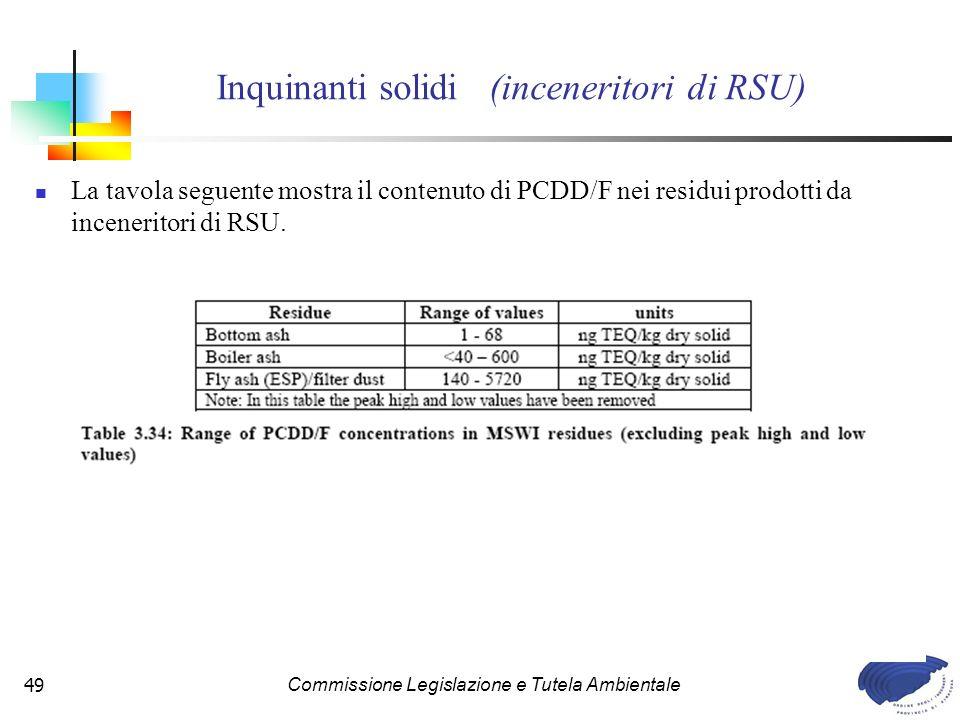 Commissione Legislazione e Tutela Ambientale49 La normativa europea degli inceneritori (Direttiva 2000/76/EC) prescrive che, per quanto riguarda scarti e ceneri di fondo, il contenuto in TOC deve essere 3% in peso.