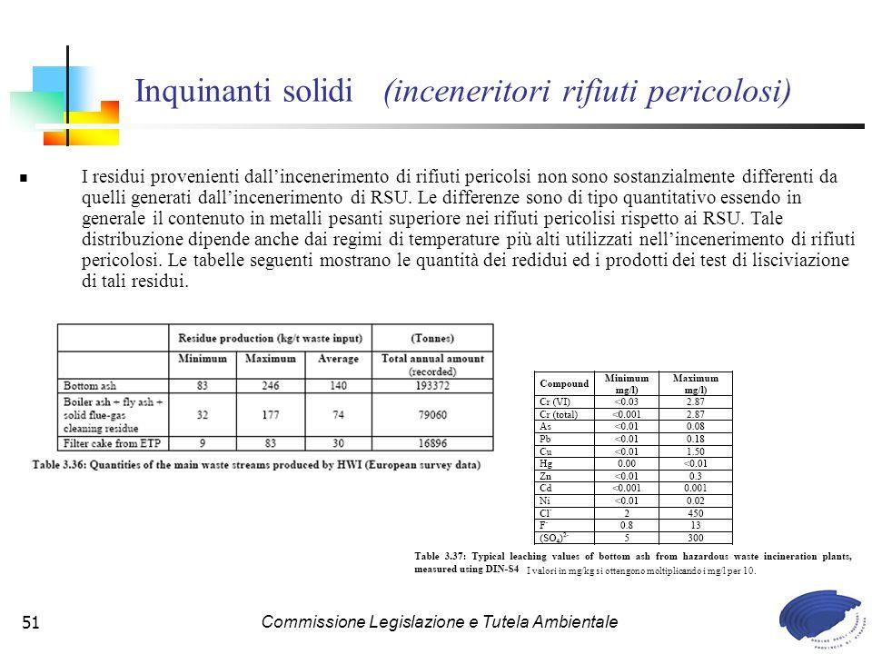 Commissione Legislazione e Tutela Ambientale51 I residui provenienti dallincenerimento di rifiuti pericolsi non sono sostanzialmente differenti da quelli generati dallincenerimento di RSU.