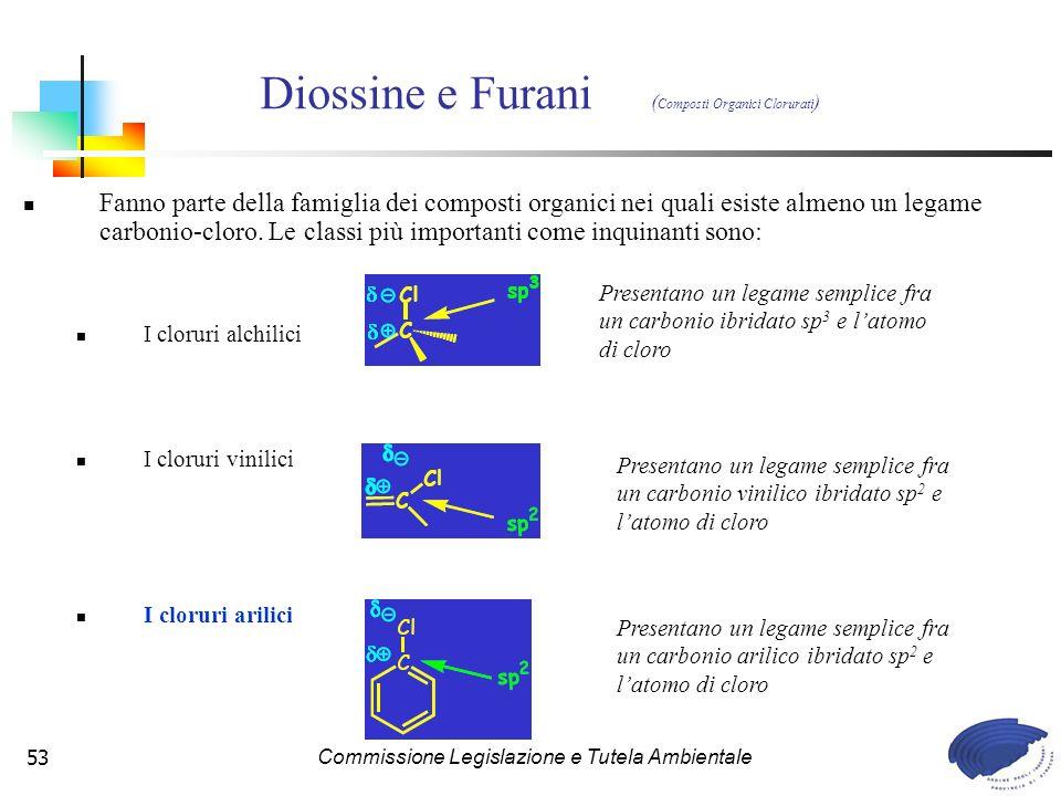 Commissione Legislazione e Tutela Ambientale53 Fanno parte della famiglia dei composti organici nei quali esiste almeno un legame carbonio-cloro.