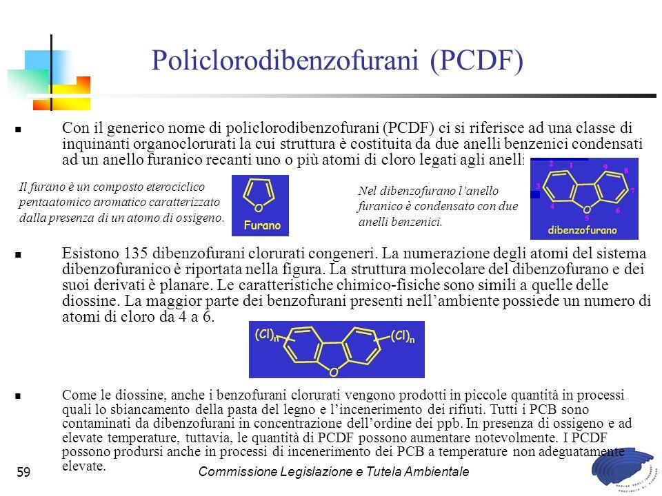 Commissione Legislazione e Tutela Ambientale59 Con il generico nome di policlorodibenzofurani (PCDF) ci si riferisce ad una classe di inquinanti organoclorurati la cui struttura è costituita da due anelli benzenici condensati ad un anello furanico recanti uno o più atomi di cloro legati agli anelli aromatici Con il generico nome di policlorodibenzofurani (PCDF) ci si riferisce ad una classe di inquinanti organoclorurati la cui struttura è costituita da due anelli benzenici condensati ad un anello furanico recanti uno o più atomi di cloro legati agli anelli aromatici Esistono 135 dibenzofurani clorurati congeneri.