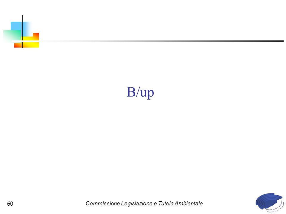 Commissione Legislazione e Tutela Ambientale60 B/up