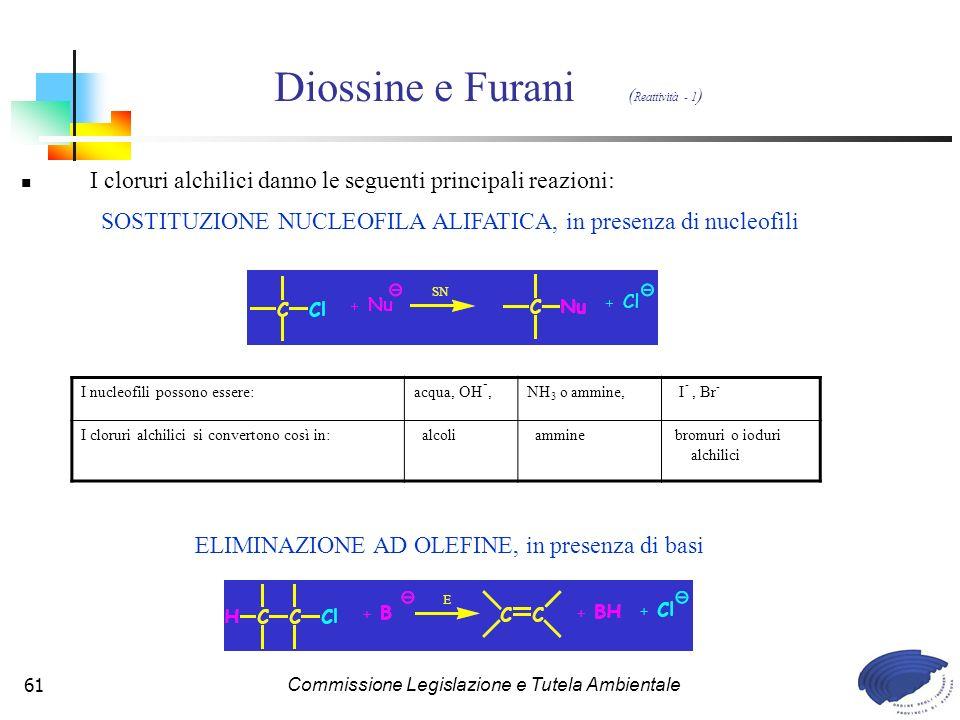 Commissione Legislazione e Tutela Ambientale61 I cloruri alchilici danno le seguenti principali reazioni: Diossine e Furani ( Reattività - 1 ) SOSTITUZIONE NUCLEOFILA ALIFATICA, in presenza di nucleofili ELIMINAZIONE AD OLEFINE, in presenza di basi I nucleofili possono essere:acqua, OH -,NH 3 o ammine, I -, Br - I cloruri alchilici si convertono così in: alcoli ammine bromuri o ioduri alchilici