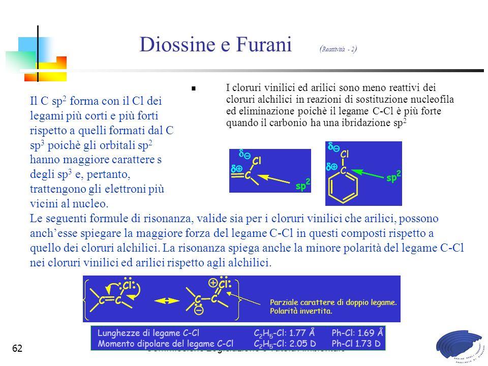 Commissione Legislazione e Tutela Ambientale62 I cloruri vinilici ed arilici sono meno reattivi dei cloruri alchilici in reazioni di sostituzione nucleofila ed eliminazione poichè il legame C-Cl è più forte quando il carbonio ha una ibridazione sp 2 Diossine e Furani ( Reattività - 2 ) Il C sp 2 forma con il Cl dei legami più corti e più forti rispetto a quelli formati dal C sp 3 poichè gli orbitali sp 2 hanno maggiore carattere s degli sp 3 e, pertanto, trattengono gli elettroni più vicini al nucleo.