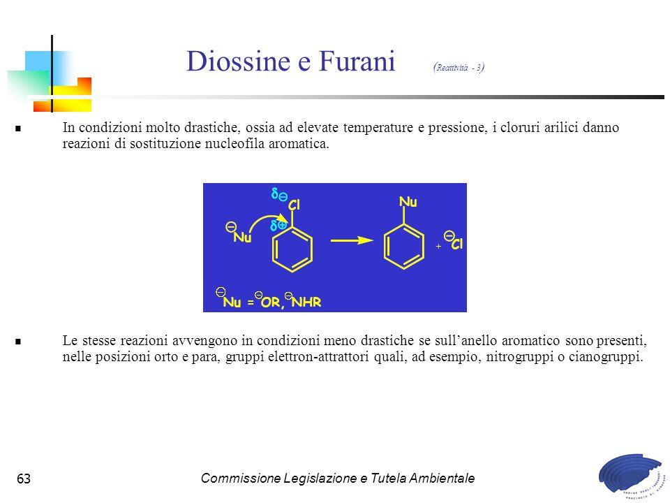 Commissione Legislazione e Tutela Ambientale63 In condizioni molto drastiche, ossia ad elevate temperature e pressione, i cloruri arilici danno reazioni di sostituzione nucleofila aromatica.