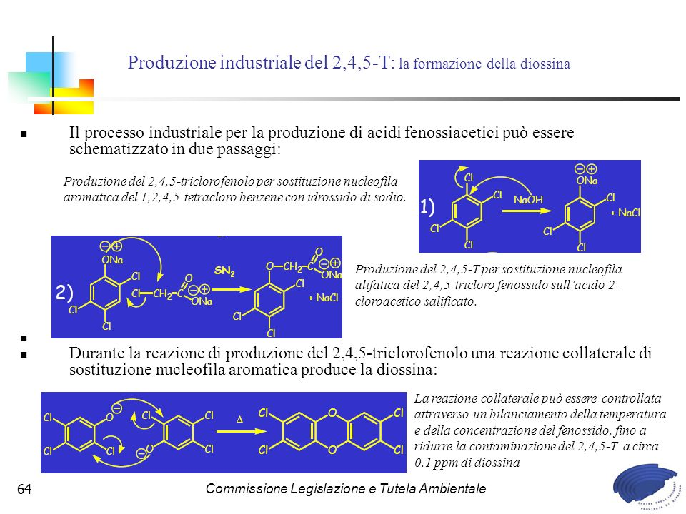 Commissione Legislazione e Tutela Ambientale64 Il processo industriale per la produzione di acidi fenossiacetici può essere schematizzato in due passaggi: a Durante la reazione di produzione del 2,4,5-triclorofenolo una reazione collaterale di sostituzione nucleofila aromatica produce la diossina: Produzione industriale del 2,4,5-T: la formazione della diossina Produzione del 2,4,5-triclorofenolo per sostituzione nucleofila aromatica del 1,2,4,5-tetracloro benzene con idrossido di sodio.