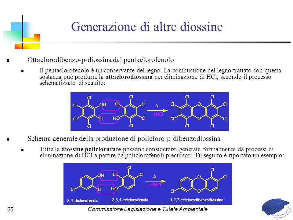 Commissione Legislazione e Tutela Ambientale65 Ottaclorodibenzo-p-diossina dal pentaclorofenolo Il pentaclorofenolo è un conservante del legno.