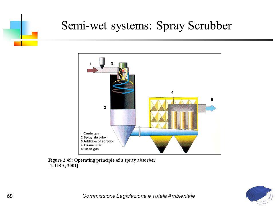 Commissione Legislazione e Tutela Ambientale68 Semi-wet systems: Spray Scrubber