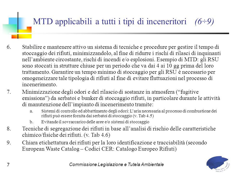 Commissione Legislazione e Tutela Ambientale18 MTD applicabili a tutti i tipi di inceneritori (49÷50) 49.Utilizzo di tecniche combinate di incenerimento per ridurre il contenuto di composti organici (TOC < 3% - valori tipici 1% < TOC < 2%), in particolare: a.Utilizzo di diverse tipologie di forni (v.