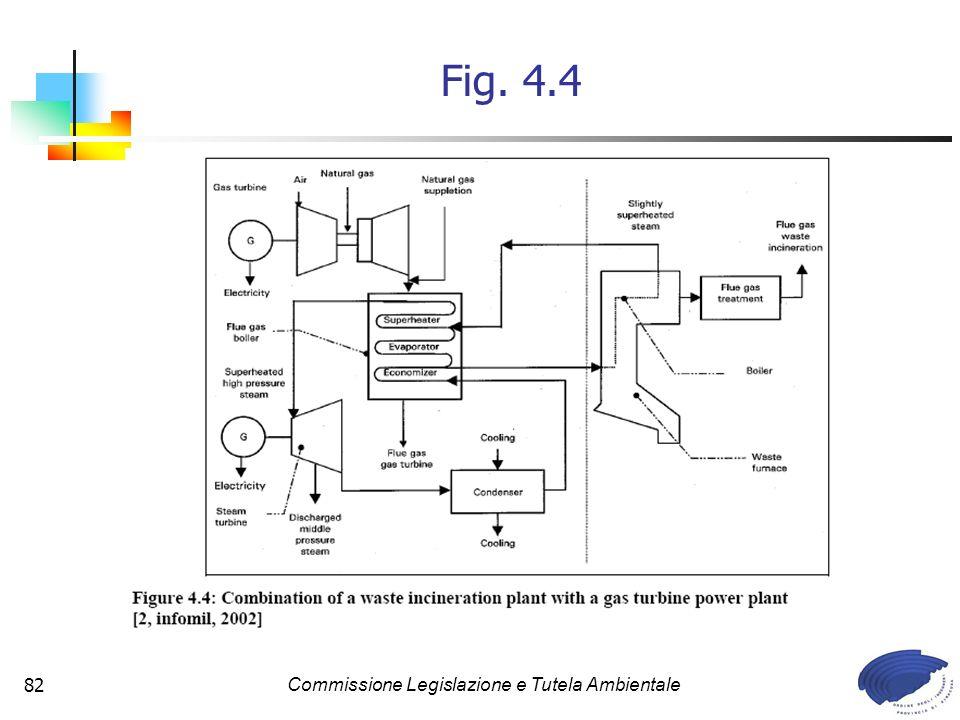 Commissione Legislazione e Tutela Ambientale82 Fig. 4.4