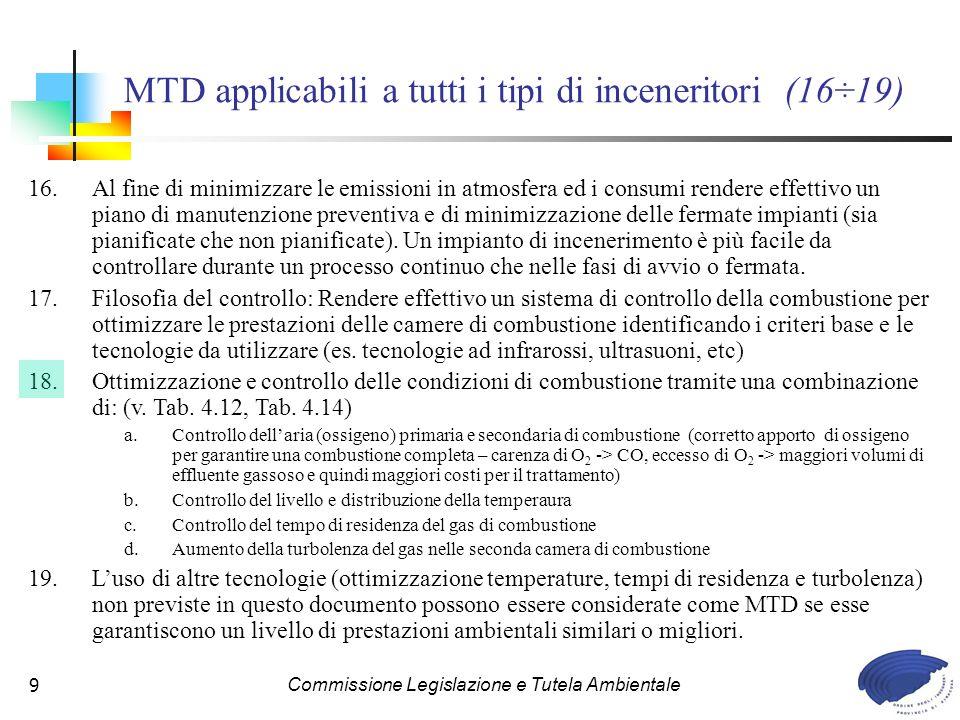 Commissione Legislazione e Tutela Ambientale20 MTD applicabili a tutti i tipi di inceneritori (55÷56) 55.Le misure di riduzione del rumore sono del tutto simili a quelle implementate nel settore dellindustria pesante, da considerare anche le fasi di costruzione dellimpianto.