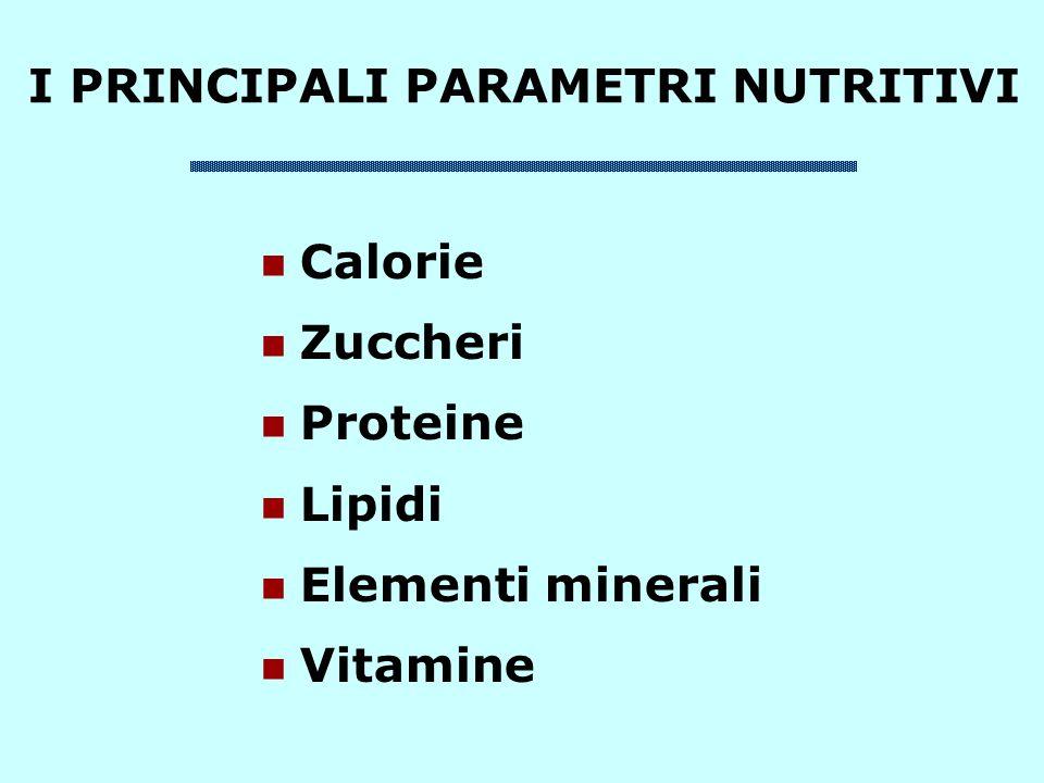 I PRINCIPALI PARAMETRI NUTRITIVI Calorie Zuccheri Proteine Lipidi Elementi minerali Vitamine