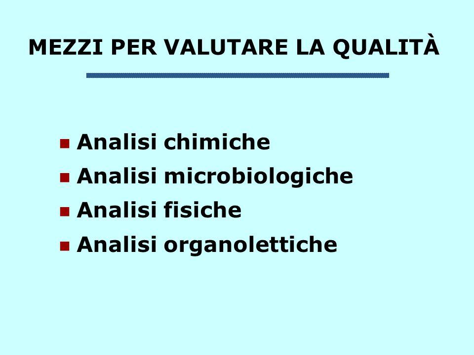 MEZZI PER VALUTARE LA QUALITÀ Analisi chimiche Analisi microbiologiche Analisi fisiche Analisi organolettiche