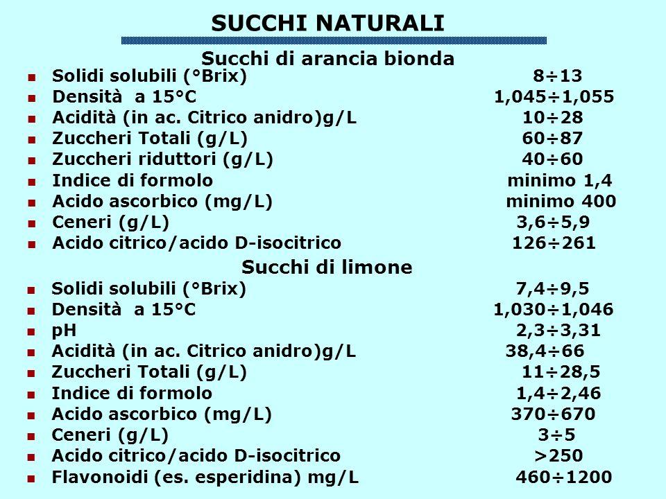 SUCCHI NATURALI Solidi solubili (°Brix) 8÷13 Densità a 15°C1,045÷1,055 Acidità (in ac. Citrico anidro)g/L 10÷28 Zuccheri Totali (g/L) 60÷87 Zuccheri r