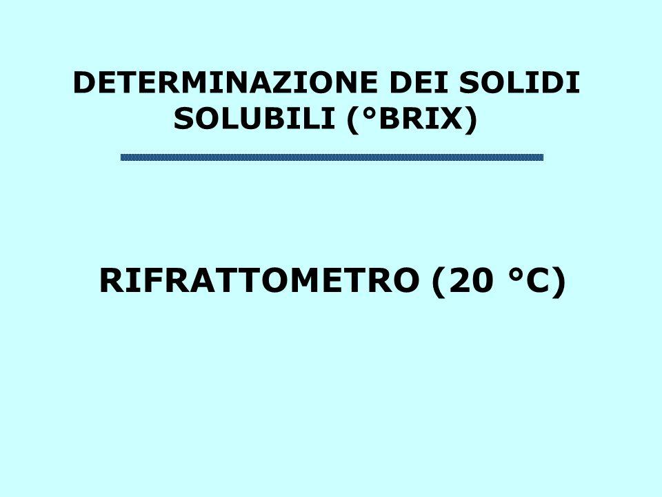 DETERMINAZIONE DEI SOLIDI SOLUBILI (°BRIX) RIFRATTOMETRO (20 °C)