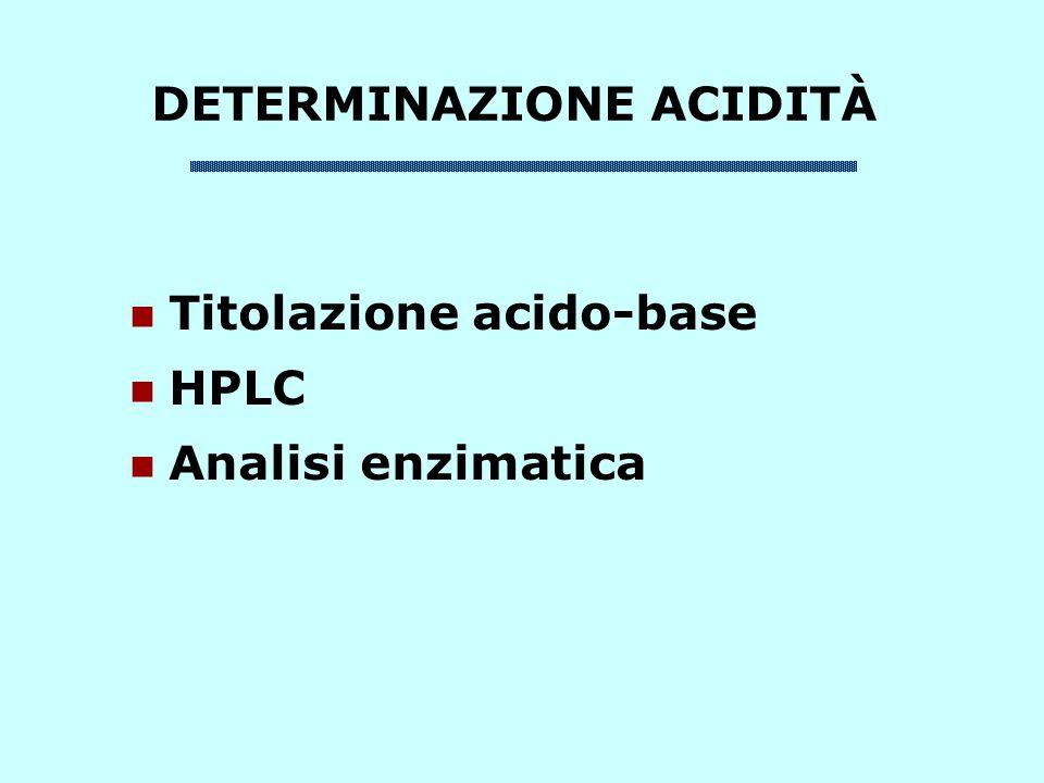 DETERMINAZIONE ACIDITÀ Titolazione acido-base HPLC Analisi enzimatica