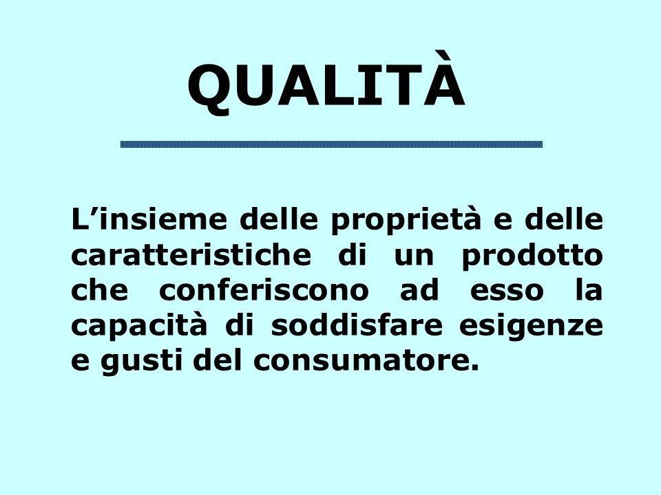 QUALITÀ Linsieme delle proprietà e delle caratteristiche di un prodotto che conferiscono ad esso la capacità di soddisfare esigenze e gusti del consum