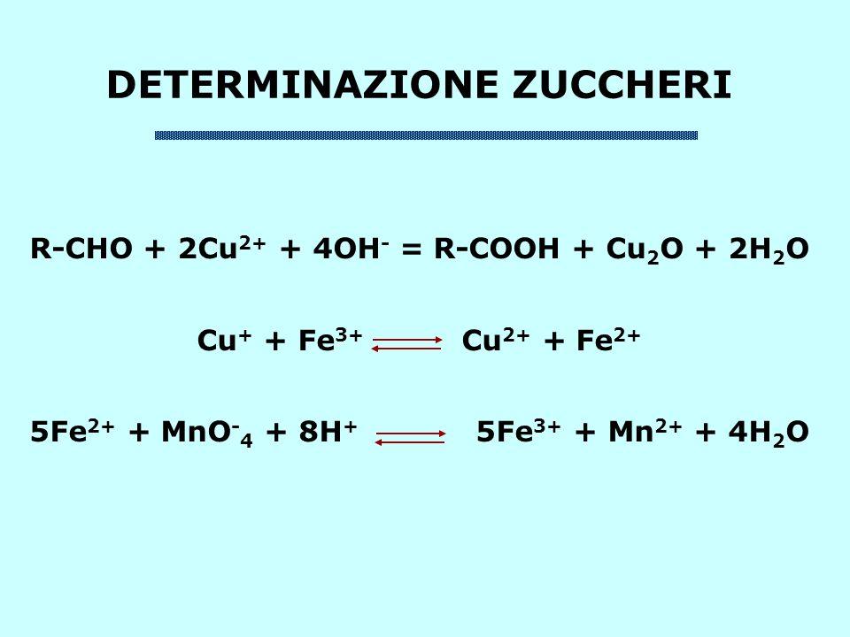 DETERMINAZIONE ZUCCHERI R-CHO + 2Cu 2+ + 4OH - = R-COOH + Cu 2 O + 2H 2 O Cu + + Fe 3+ Cu 2+ + Fe 2+ 5Fe 2+ + MnO - 4 + 8H + 5Fe 3+ + Mn 2+ + 4H 2 O