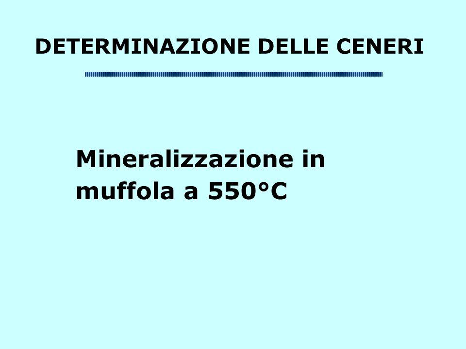 DETERMINAZIONE DELLE CENERI Mineralizzazione in muffola a 550°C