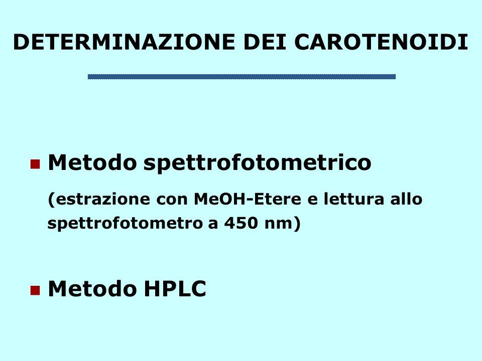DETERMINAZIONE DEI CAROTENOIDI Metodo spettrofotometrico (estrazione con MeOH-Etere e lettura allo spettrofotometro a 450 nm) Metodo HPLC