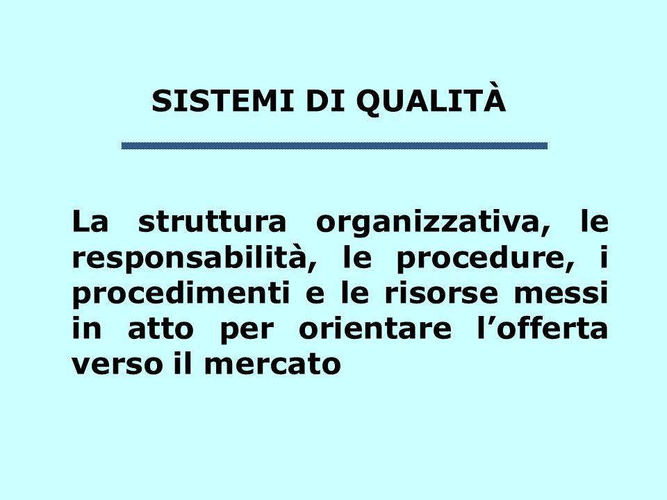 SISTEMI DI QUALITÀ La struttura organizzativa, le responsabilità, le procedure, i procedimenti e le risorse messi in atto per orientare lofferta verso