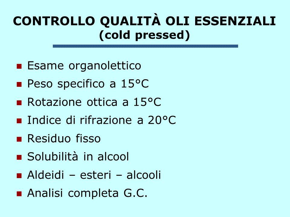 CONTROLLO QUALITÀ OLI ESSENZIALI (cold pressed) Esame organolettico Peso specifico a 15°C Rotazione ottica a 15°C Indice di rifrazione a 20°C Residuo