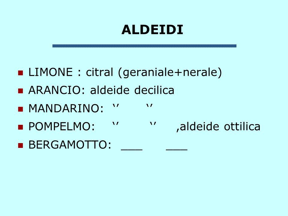 ALDEIDI LIMONE : citral (geraniale+nerale) ARANCIO: aldeide decilica MANDARINO: POMPELMO:,aldeide ottilica BERGAMOTTO: ___ ___
