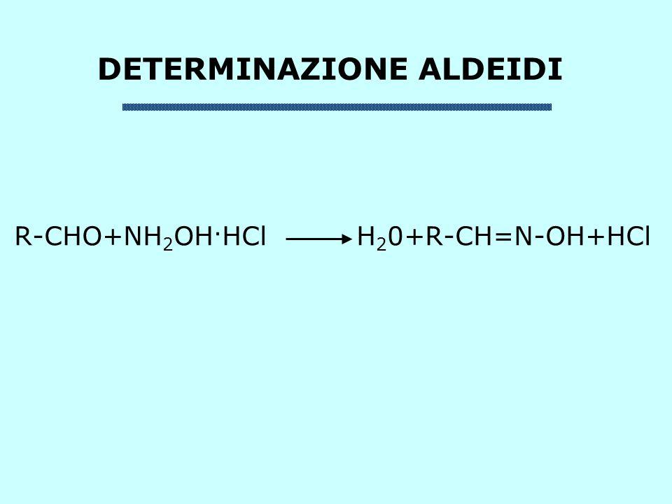 DETERMINAZIONE ALDEIDI R-CHO+NH 2 OH. HCl H 2 0+R-CH=N-OH+HCl