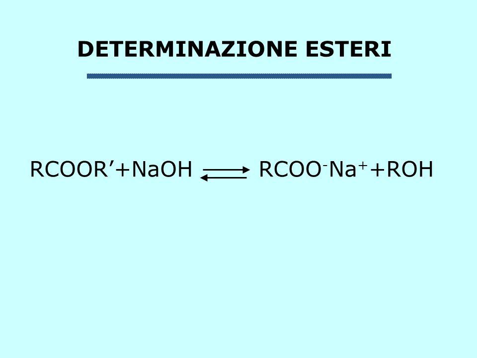 DETERMINAZIONE ESTERI RCOOR+NaOH RCOO - Na + +ROH