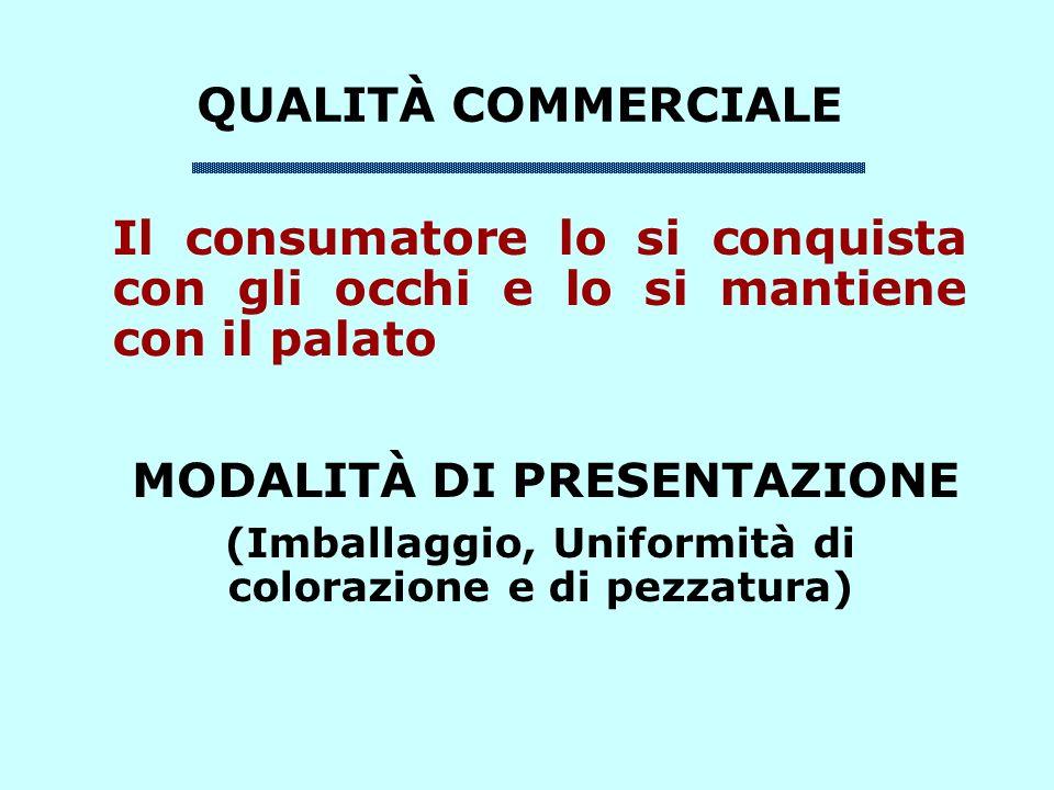 CAROTENOIDI PRESENTI NEL SUCCO DARANCIA PiccoNomeTr% 11-(fenilazo)-2-naftolo2.41St.