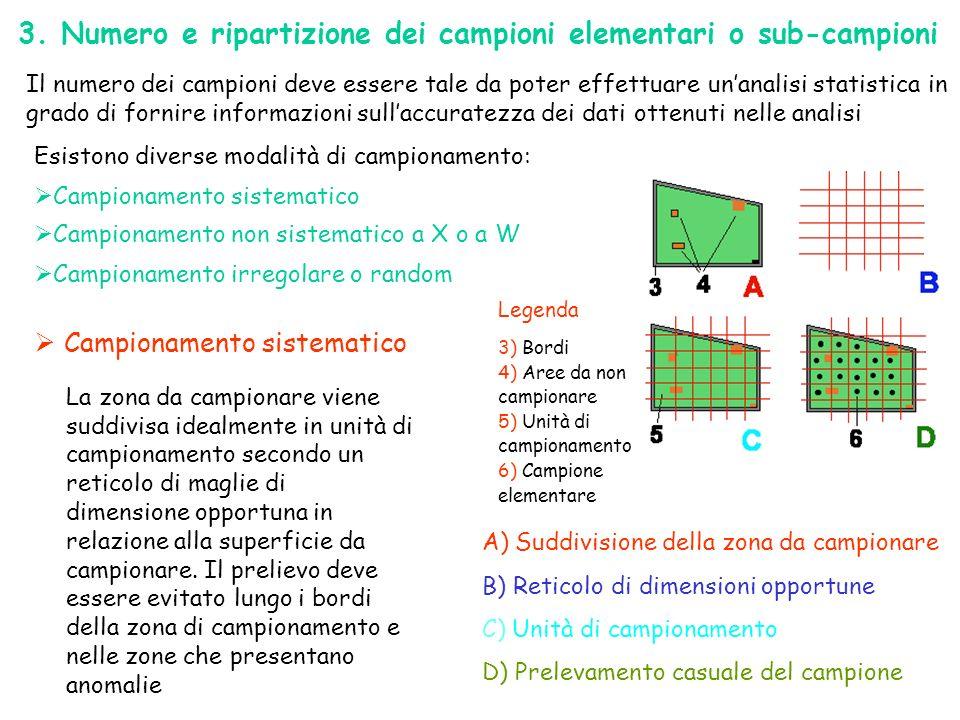 3. Numero e ripartizione dei campioni elementari o sub-campioni Il numero dei campioni deve essere tale da poter effettuare unanalisi statistica in gr