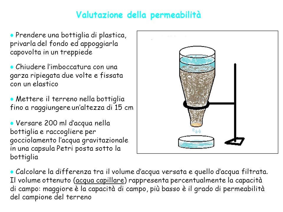 Valutazione della permeabilità Prendere una bottiglia di plastica, privarla del fondo ed appoggiarla capovolta in un treppiede Chiudere limboccatura c