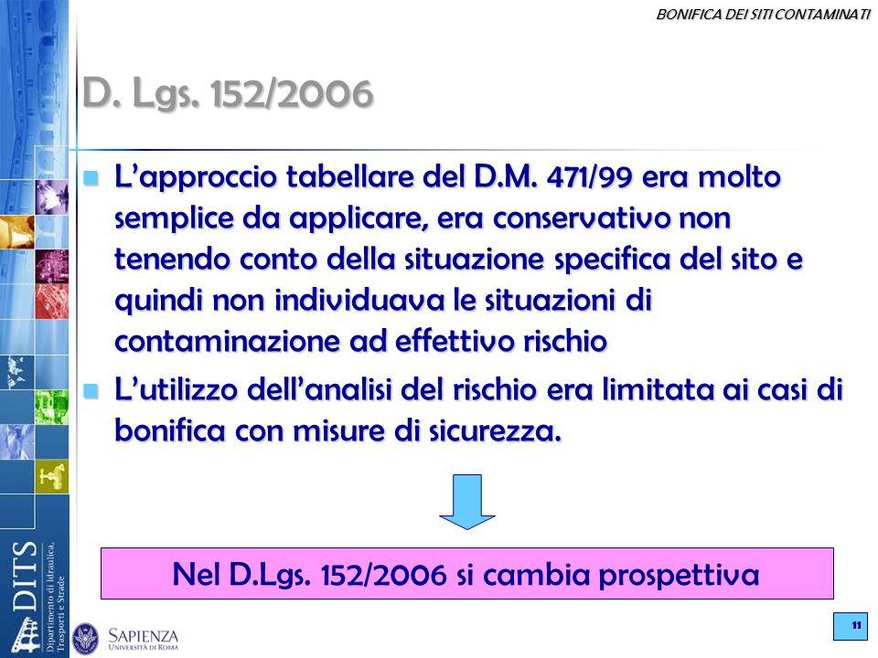 BONIFICA DEI SITI CONTAMINATI 11 D. Lgs. 152/2006 Lapproccio tabellare del D.M. 471/99 era molto semplice da applicare, era conservativo non tenendo c