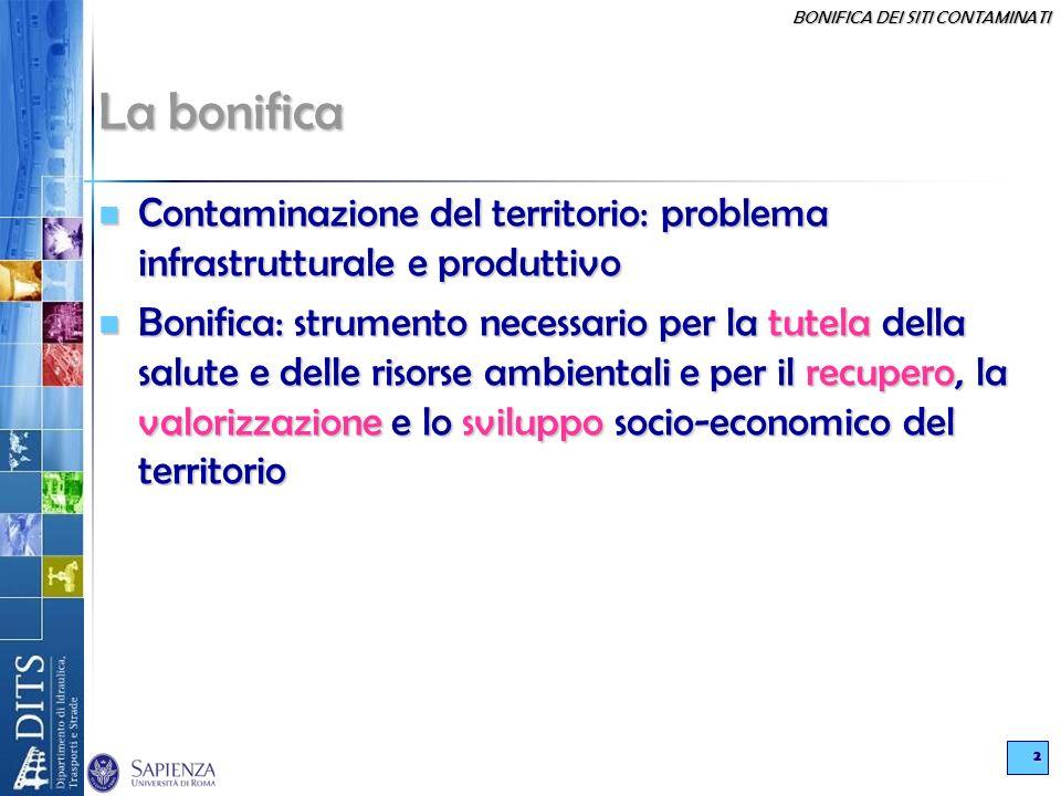 BONIFICA DEI SITI CONTAMINATI 2 La bonifica Contaminazione del territorio: problema infrastrutturale e produttivo Contaminazione del territorio: probl
