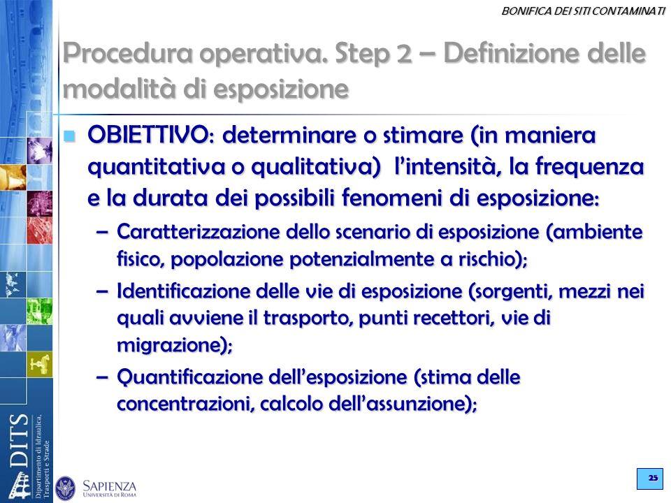 BONIFICA DEI SITI CONTAMINATI 25 Procedura operativa. Step 2 – Definizione delle modalità di esposizione OBIETTIVO: determinare o stimare (in maniera