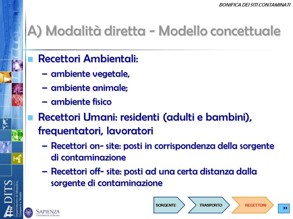 BONIFICA DEI SITI CONTAMINATI 33 A) Modalità diretta - Modello concettuale Recettori Ambientali: Recettori Ambientali: –ambiente vegetale, –ambiente a