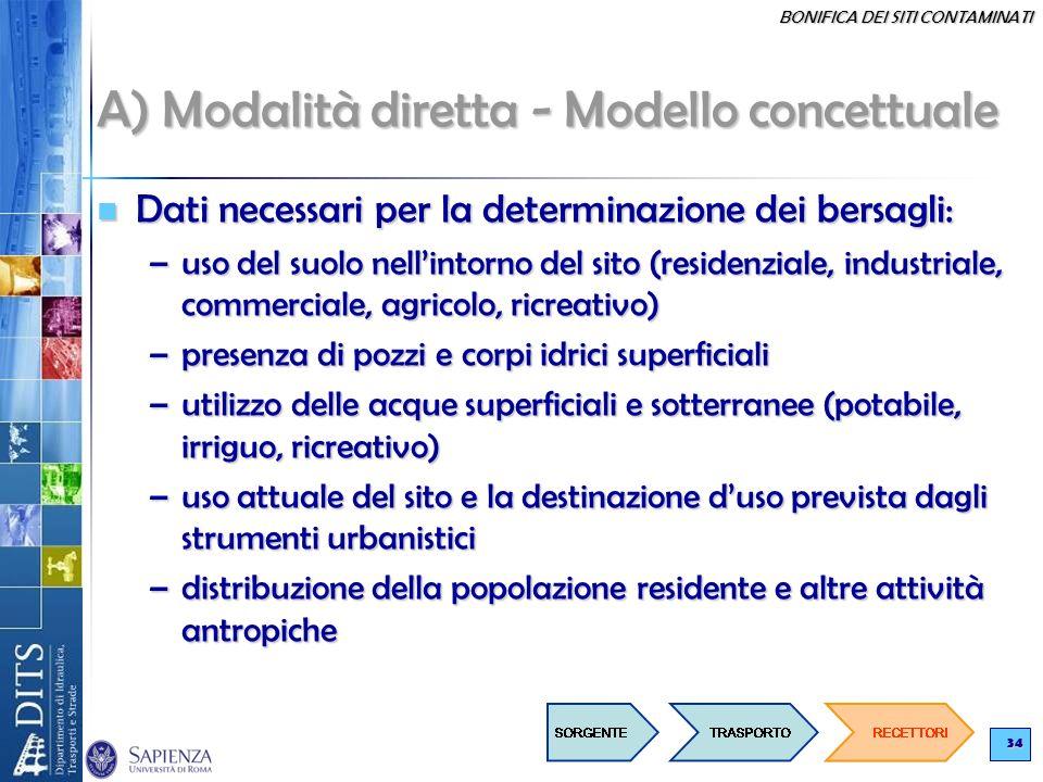 BONIFICA DEI SITI CONTAMINATI 34 A) Modalità diretta - Modello concettuale Dati necessari per la determinazione dei bersagli: Dati necessari per la de