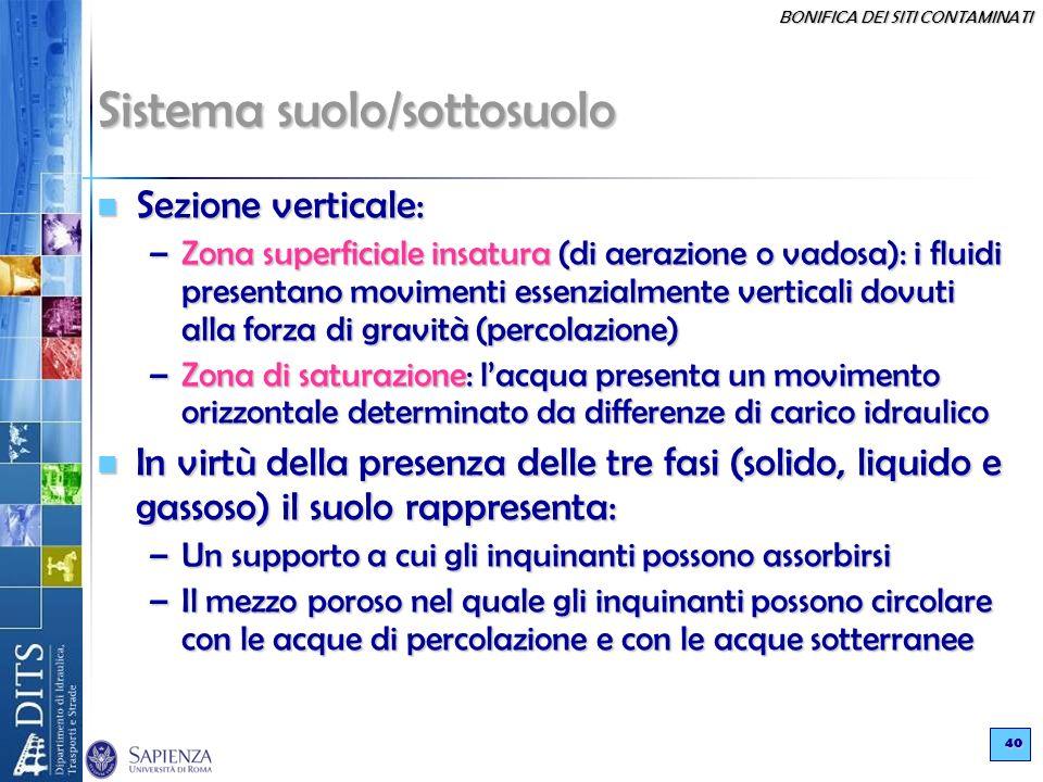 BONIFICA DEI SITI CONTAMINATI 40 Sistema suolo/sottosuolo Sezione verticale: Sezione verticale: –Zona superficiale insatura (di aerazione o vadosa): i