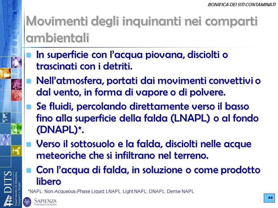 BONIFICA DEI SITI CONTAMINATI 44 *NAPL: Non-Acqueous-Phase Liquid; LNAPL: Light NAPL; DNAPL: Dense NAPL Movimenti degli inquinanti nei comparti ambien
