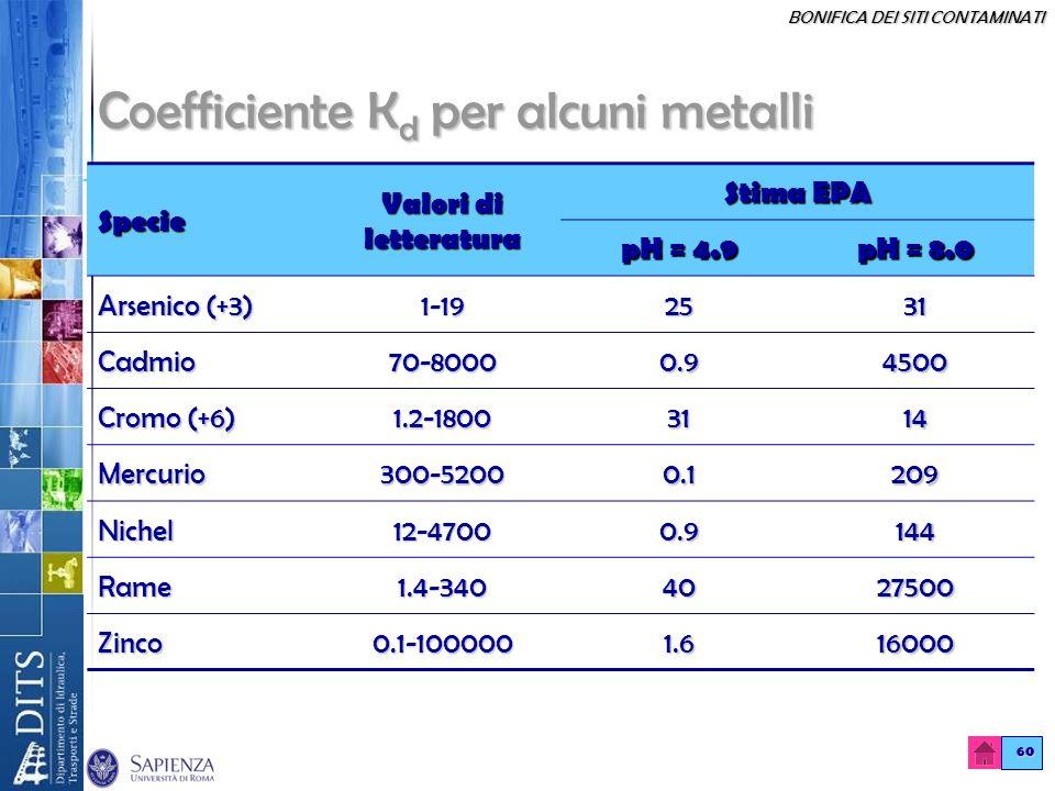 BONIFICA DEI SITI CONTAMINATI 60 Coefficiente K d per alcuni metalli Specie Valori di letteratura Stima EPA pH = 4.9 pH = 8.0 Arsenico (+3) 1-192531 C