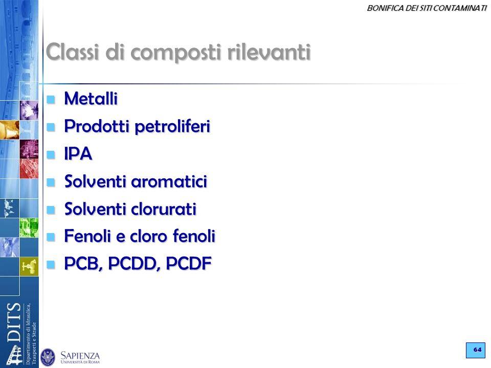 BONIFICA DEI SITI CONTAMINATI 64 Classi di composti rilevanti Metalli Metalli Prodotti petroliferi Prodotti petroliferi IPA IPA Solventi aromatici Sol