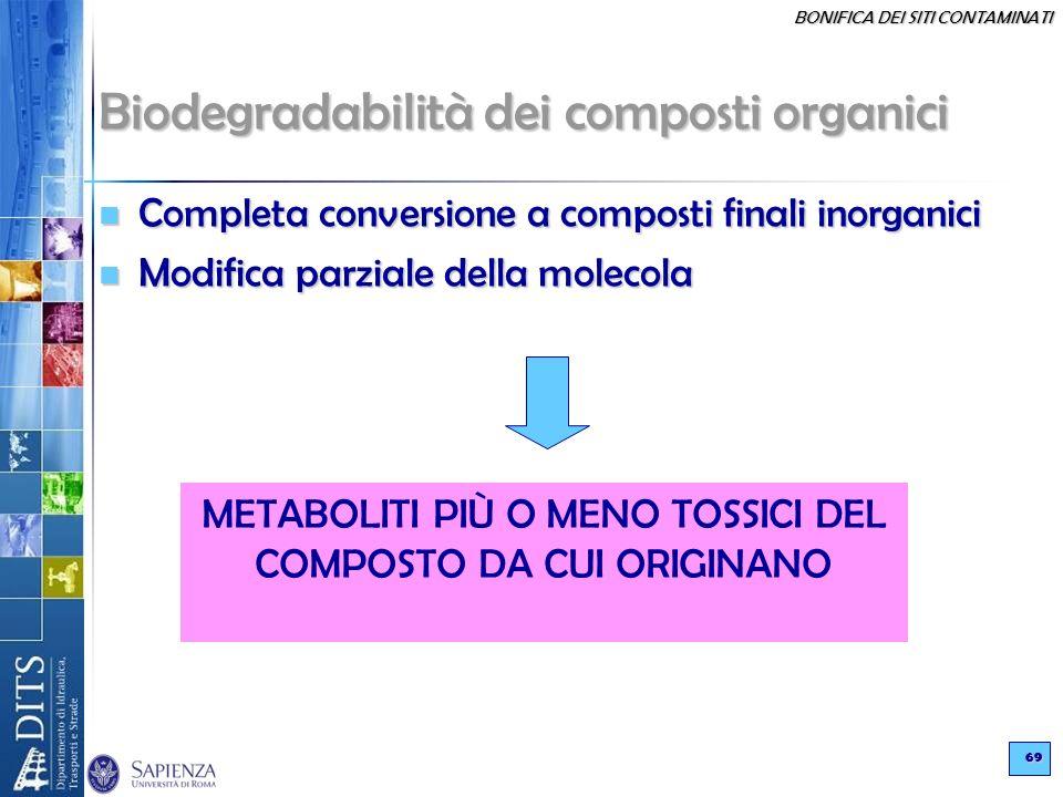 BONIFICA DEI SITI CONTAMINATI 69 Biodegradabilità dei composti organici Completa conversione a composti finali inorganici Completa conversione a compo