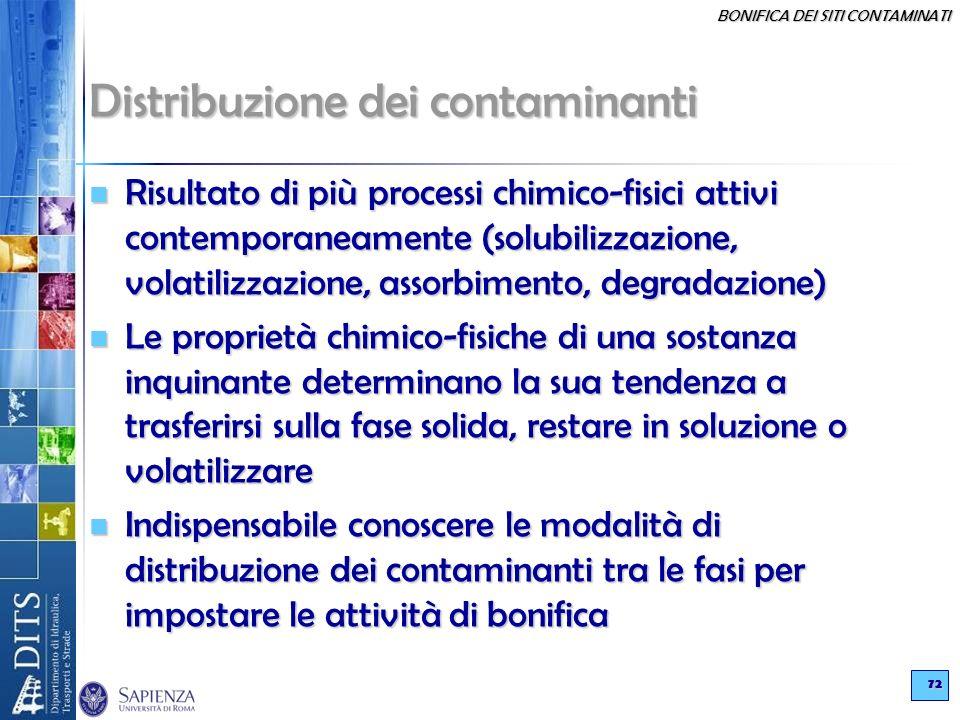 BONIFICA DEI SITI CONTAMINATI 72 Distribuzione dei contaminanti Risultato di più processi chimico-fisici attivi contemporaneamente (solubilizzazione,