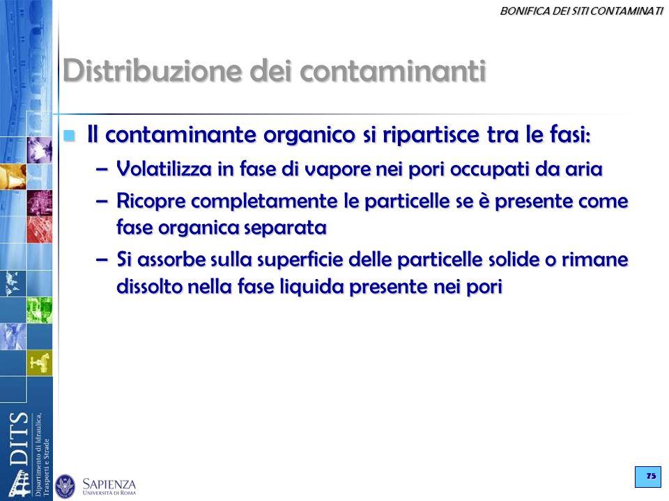 BONIFICA DEI SITI CONTAMINATI 75 Distribuzione dei contaminanti Il contaminante organico si ripartisce tra le fasi: Il contaminante organico si ripart